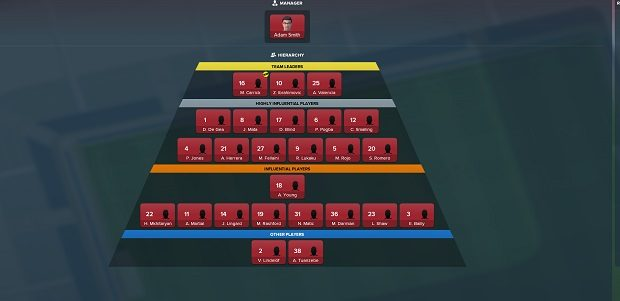 footballmanagerreview4