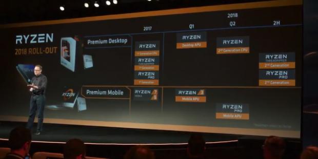 AMD CES 2018