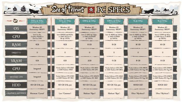 3351075-specs