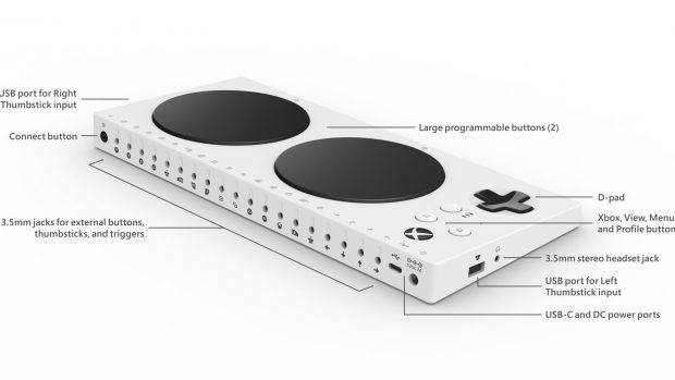 Xbox Adaptive Controller ports