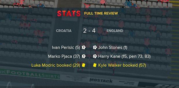 england-croatia-result