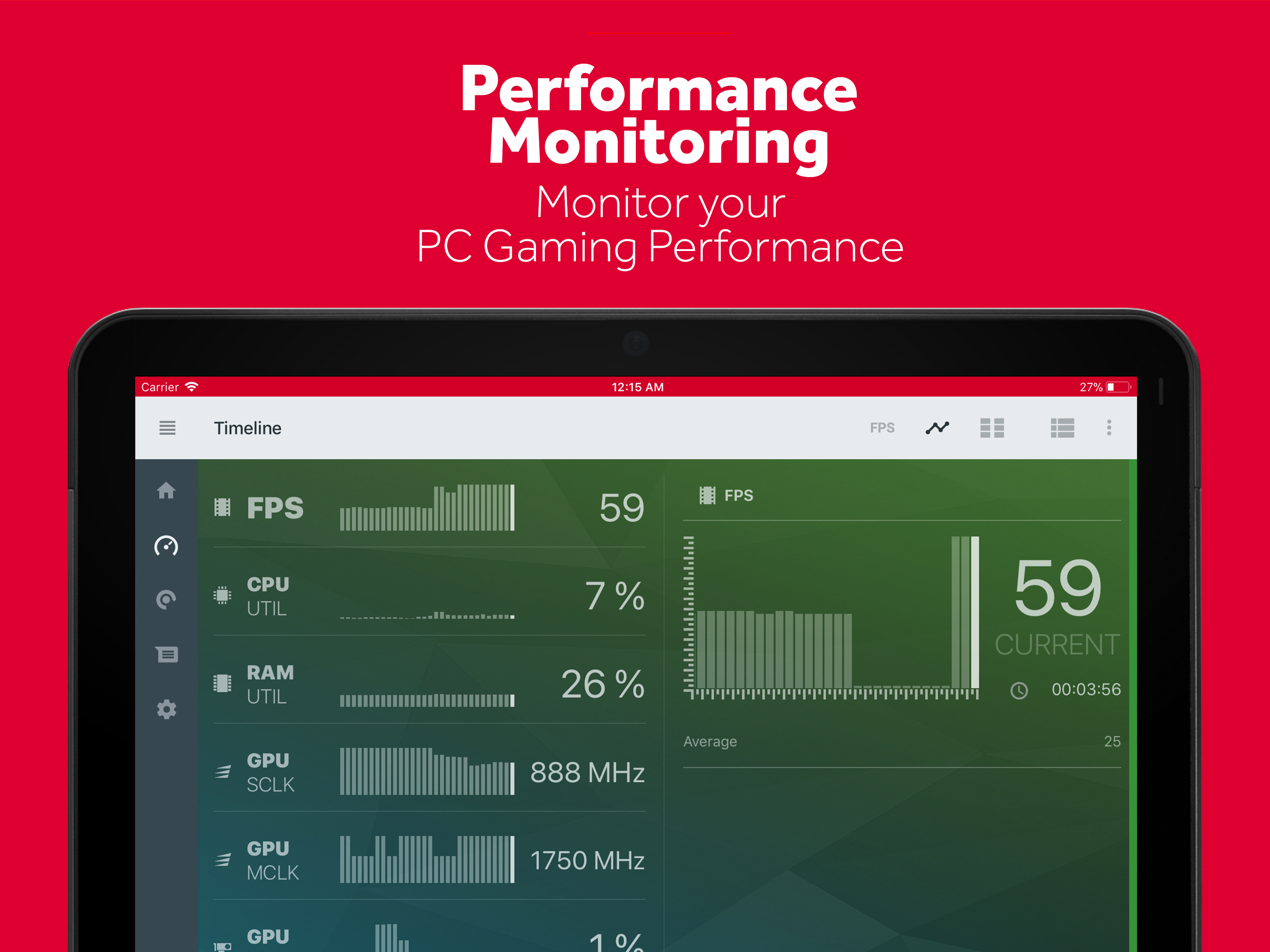 how to monitor your own work performance