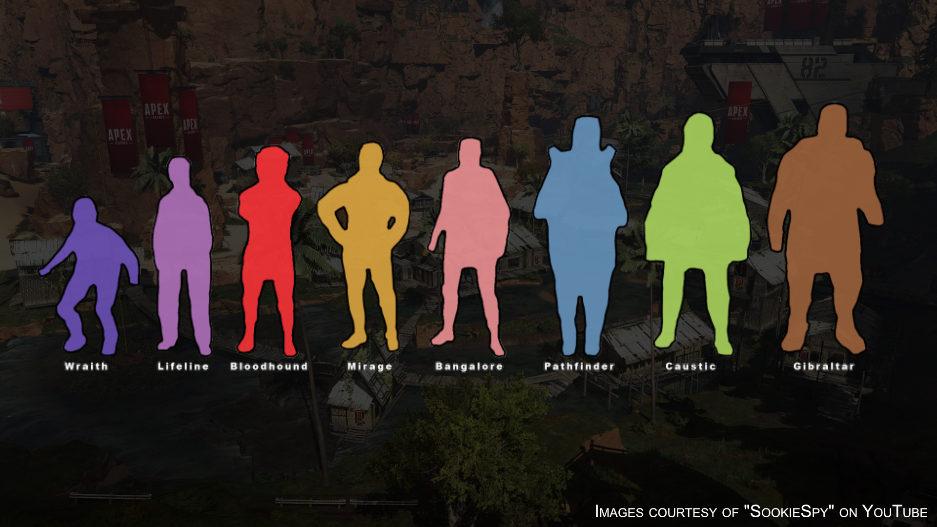 Apex Legends Gibraltar guide (Season 2): abilities, hitbox
