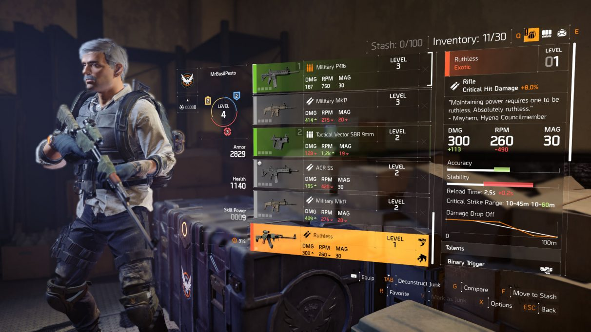 The Ruthles exotic item found in The Division 2
