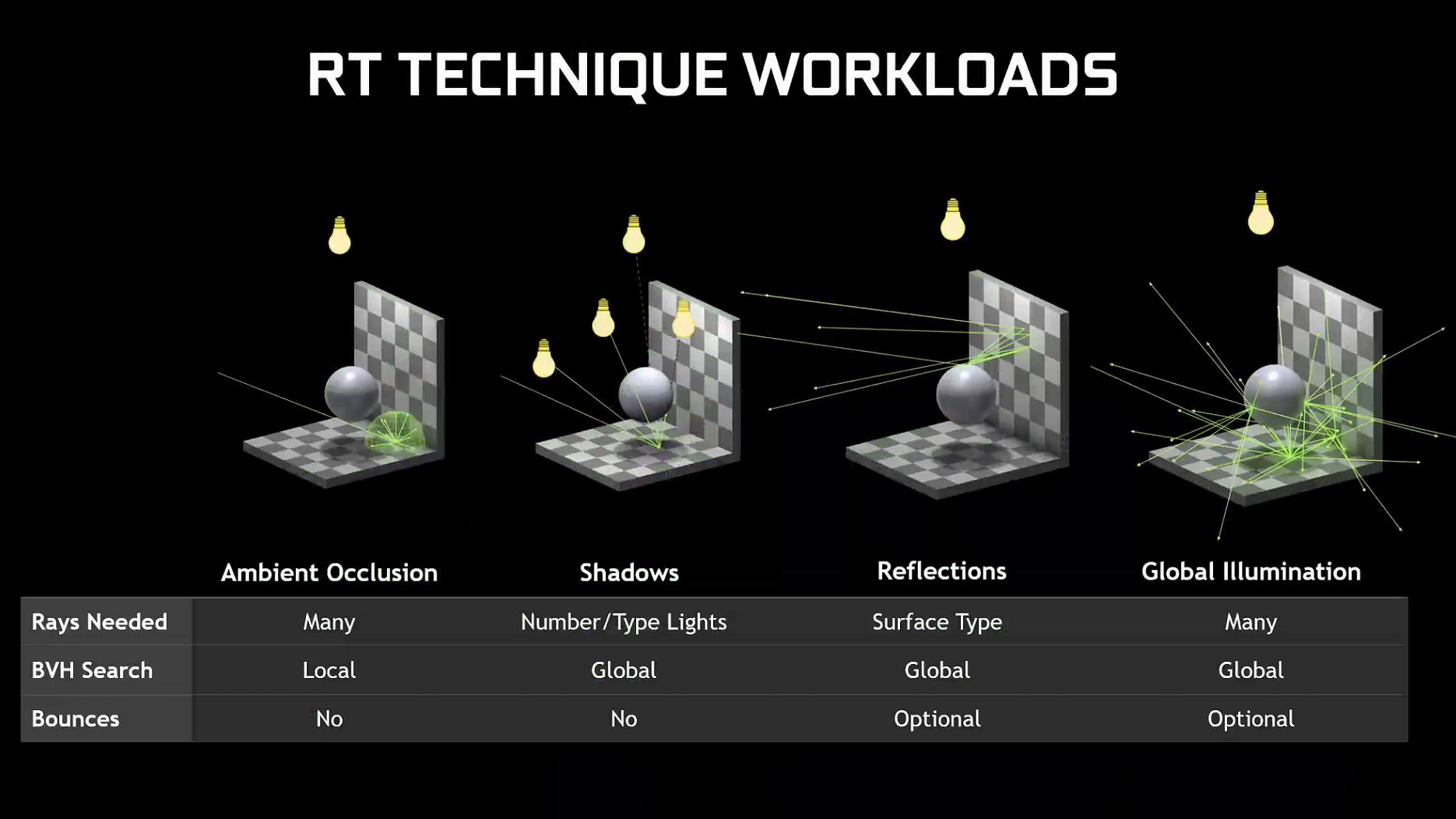 Dxr Ray Tracing Comes To Nvidia U2019s Gtx Graphics Cards In