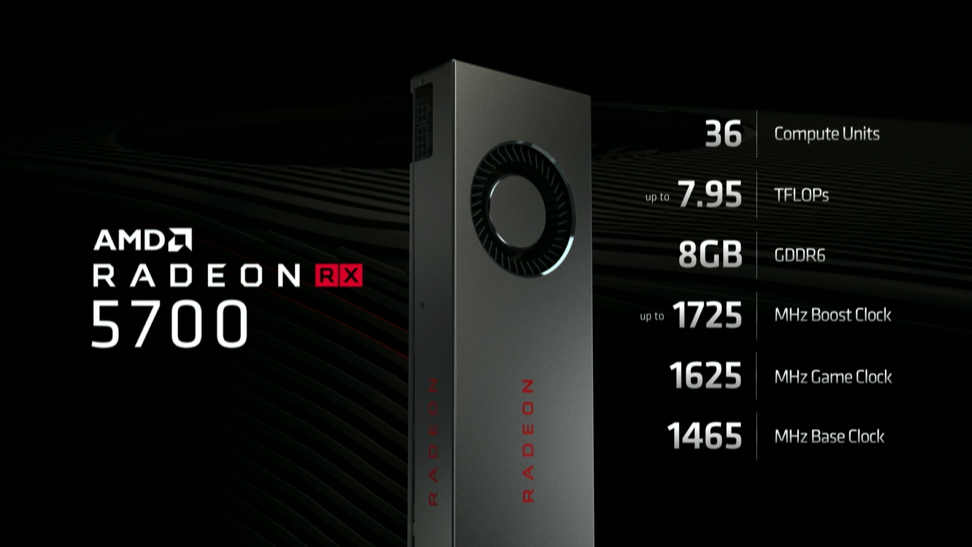 AMD Navi: Everything we know about the RX 5700 XT and RX