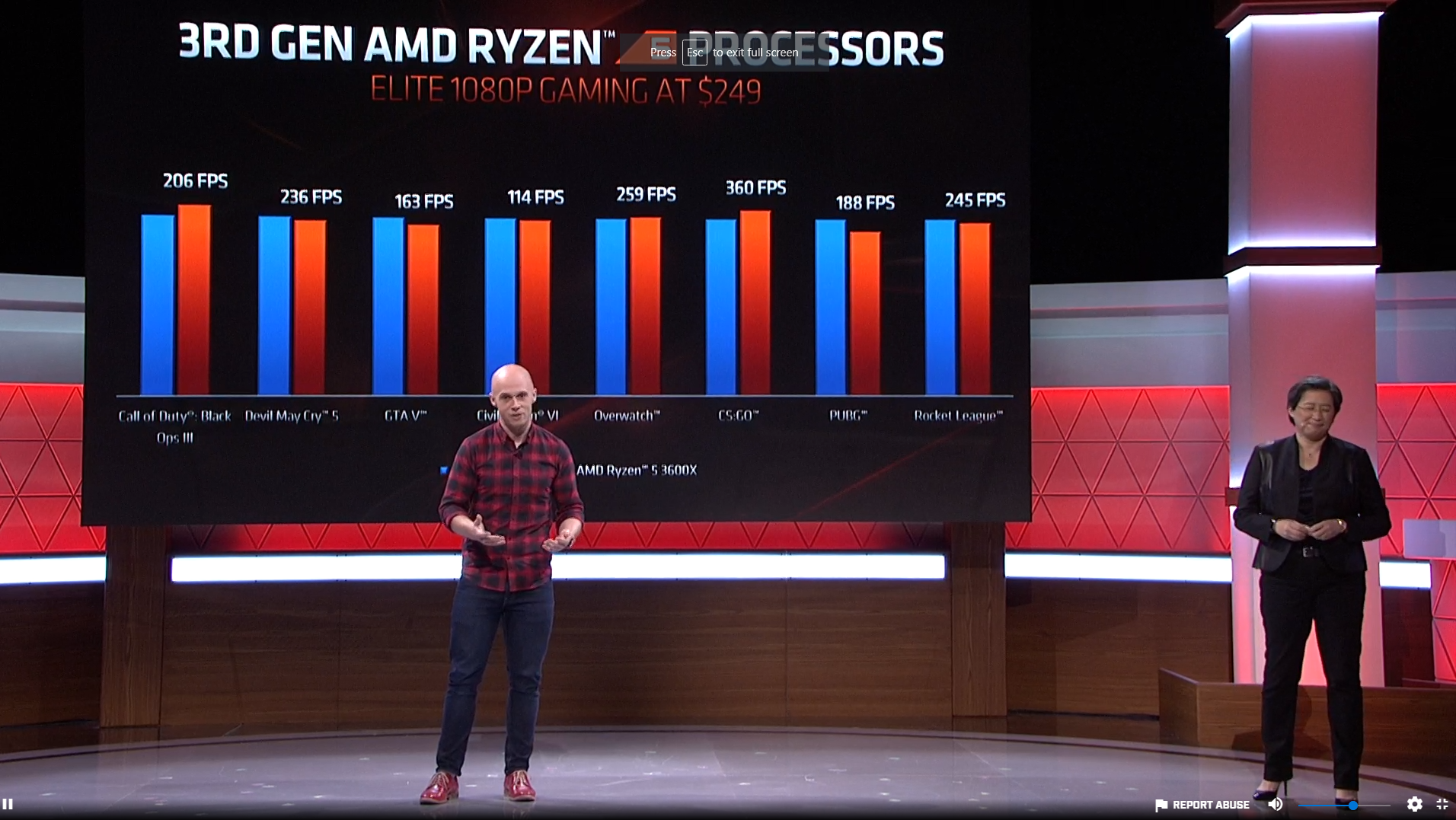 AMD's Ryzen 9 3950X is a ludicrous 16-core monster gaming CPU | Rock