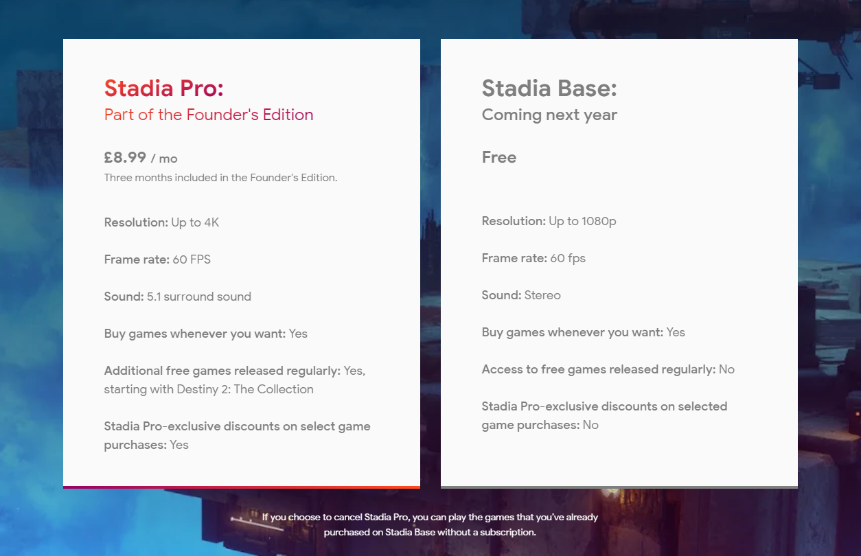 Google-Stadia-price-plans.png