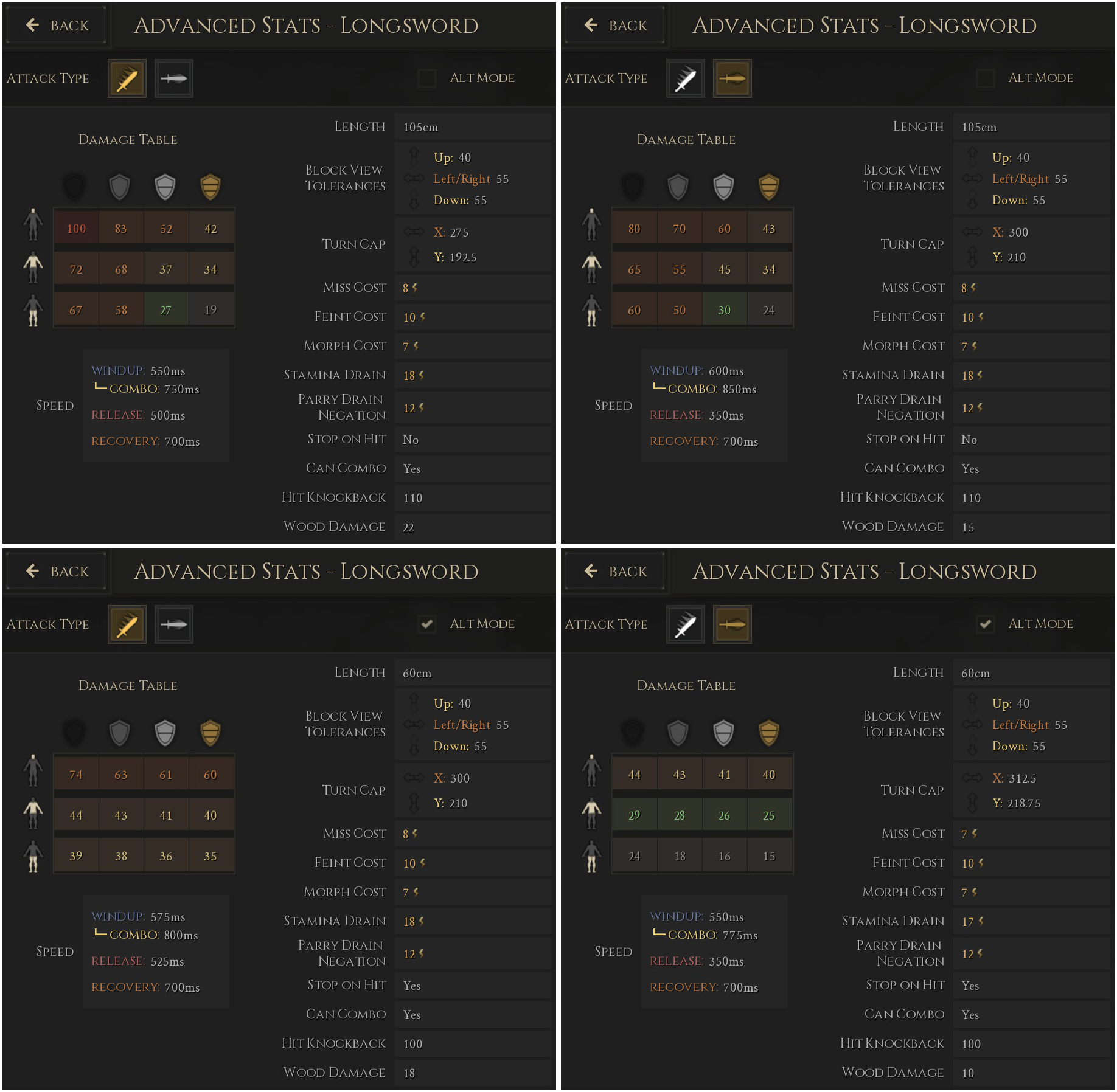 Mordhau weapons guide [Patch #7] – full weapon stats, best