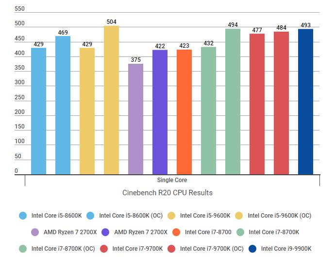 Intel Core i7-8700 review   Rock Paper Shotgun