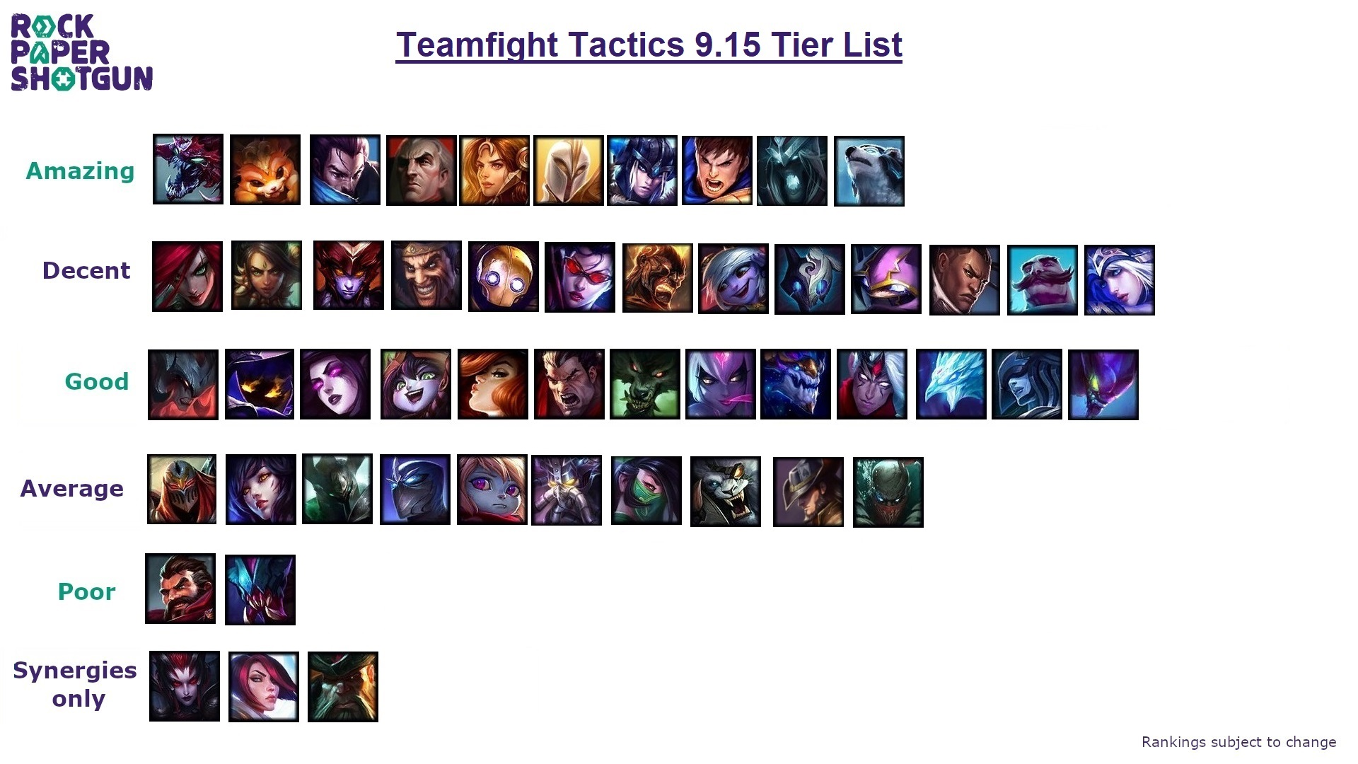 tekken 7 tier list season 4
