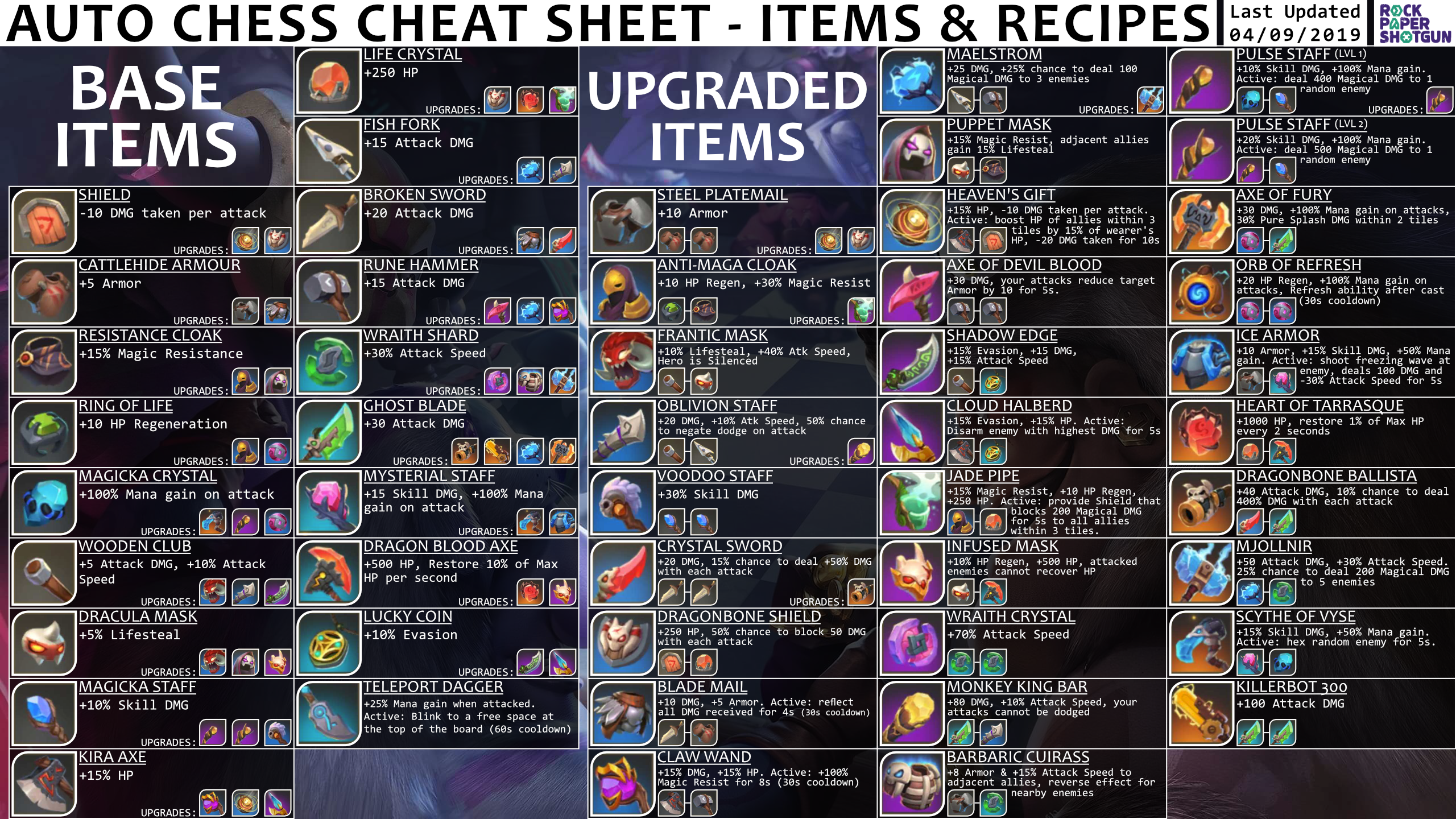 Auto Chess cheat sheet - recipes & items cheat sheet (4 Sept)
