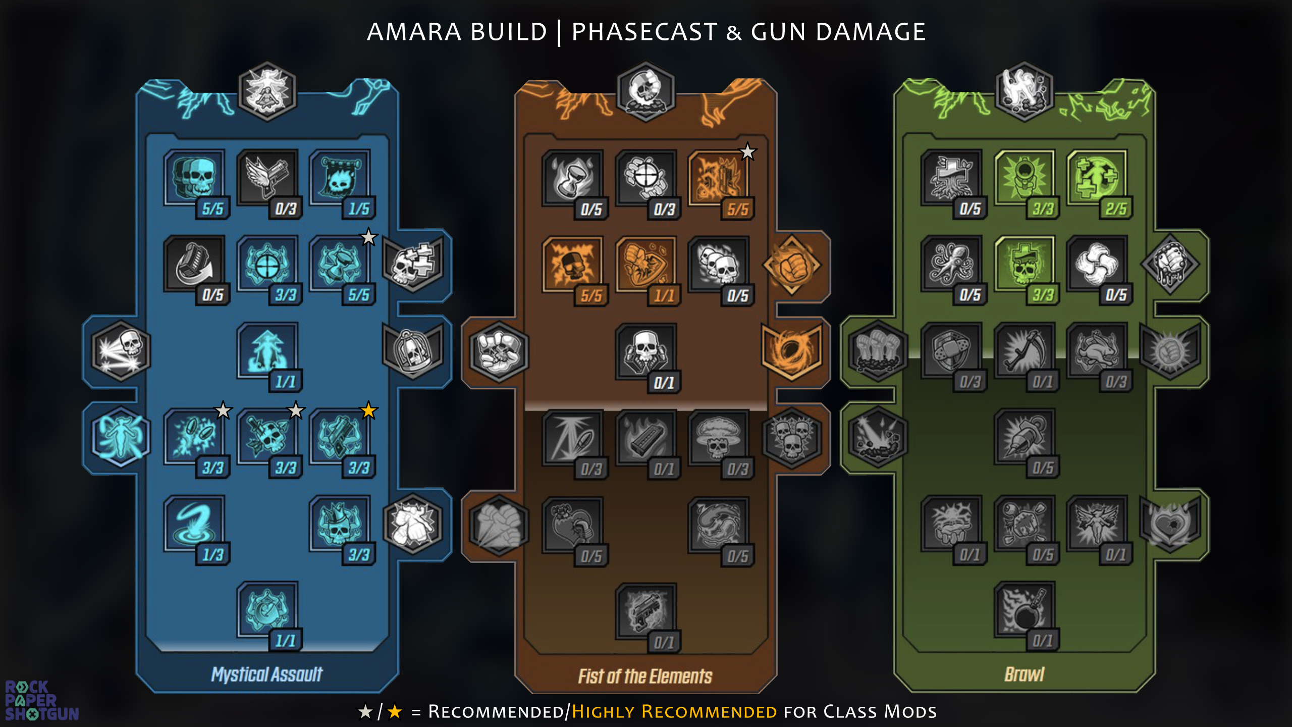Borderlands 3 Amara build - Phasecast & Gun Damage