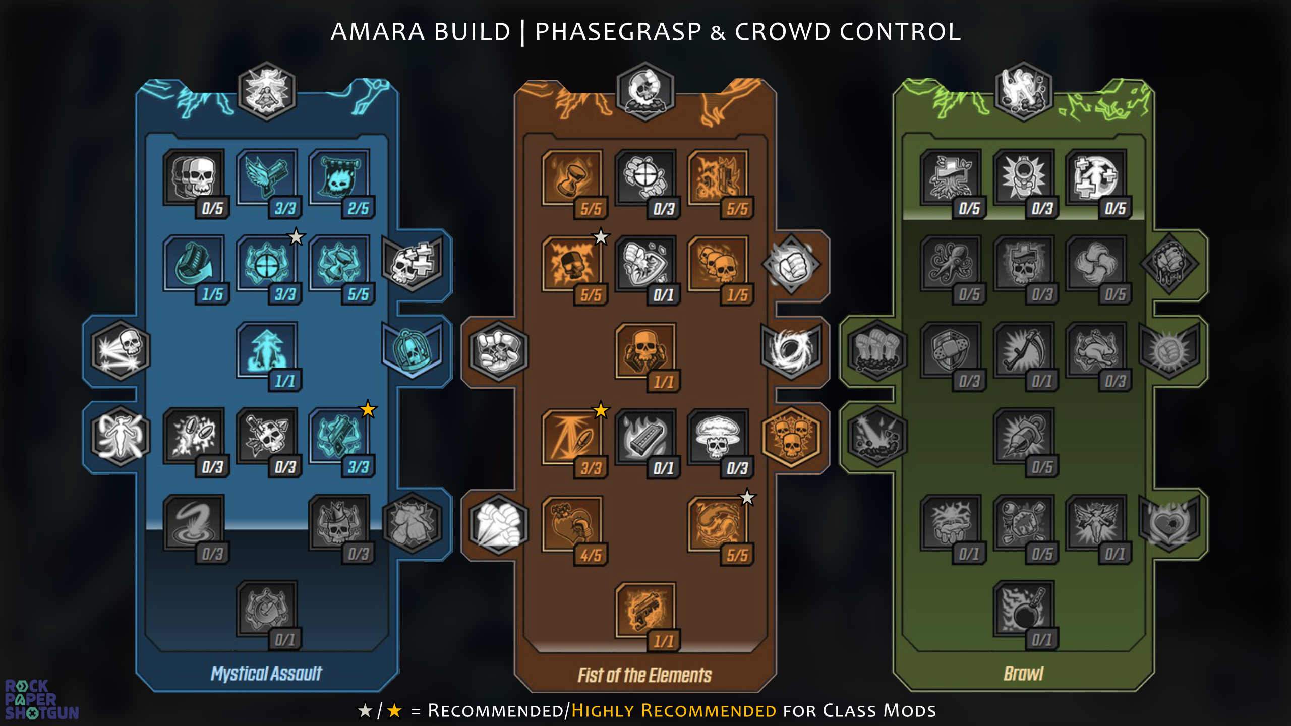 Borderlands 3 Amara build - Phasegrasp & Crowd Control
