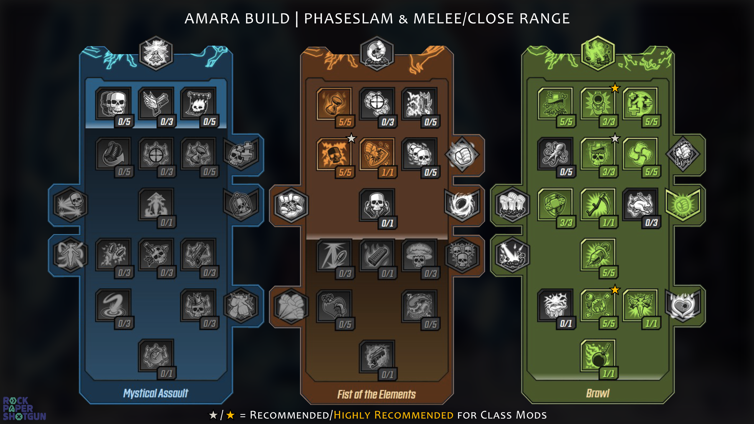 Borderlands 3 Amara build - Phaseslam & Melee/Close Range