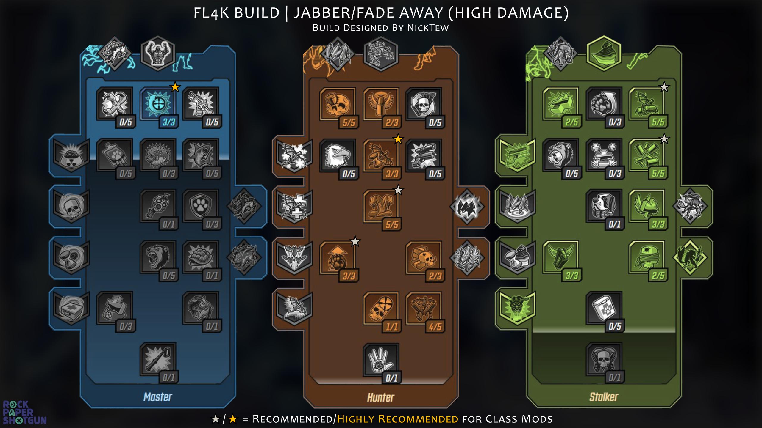 Borderlands 3 FL4K build - Jabber & Fade Away (High Damage)