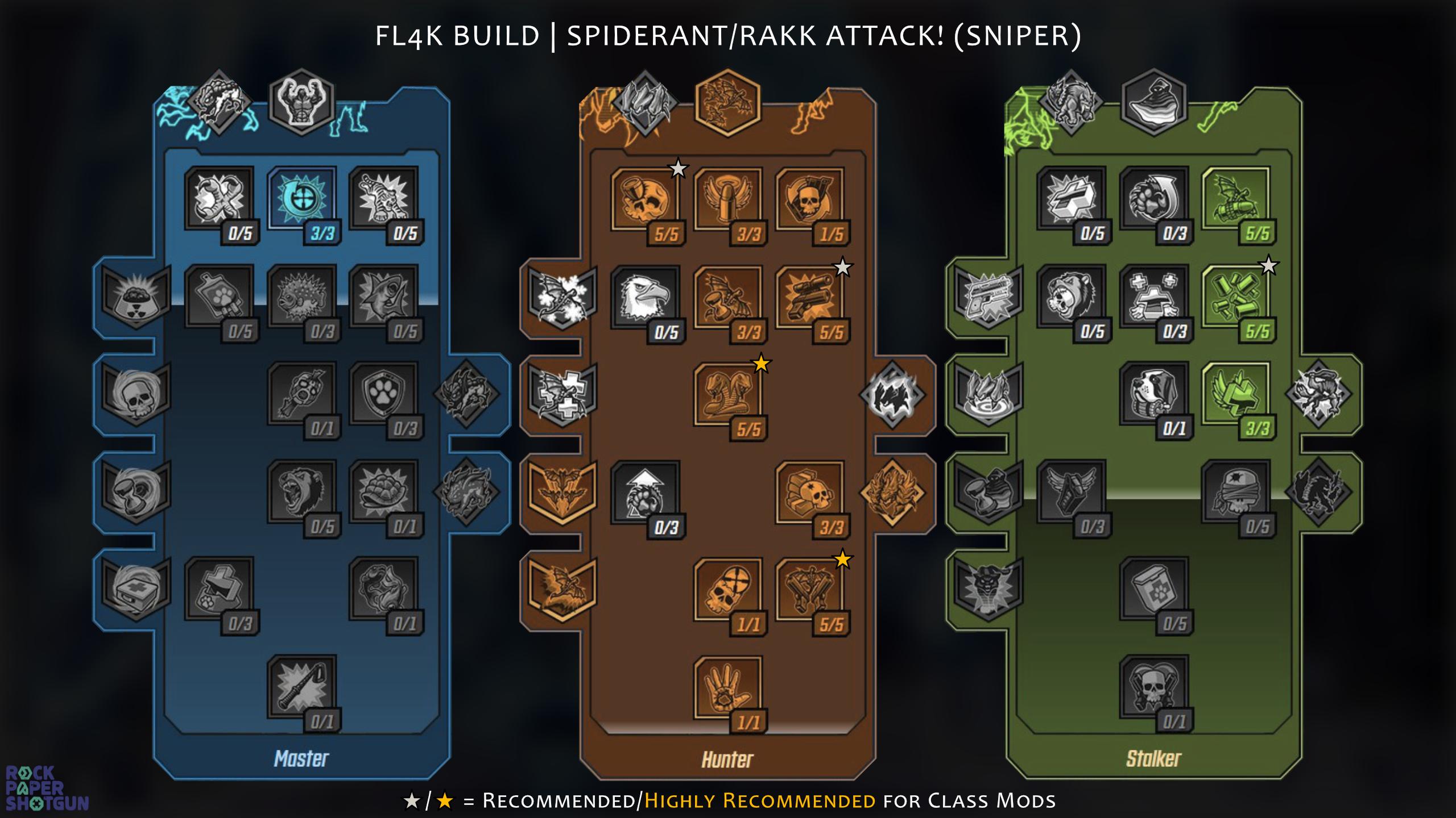 Borderlands 3 FL4K build - Spiderant & Rakk Attack (Sniper)