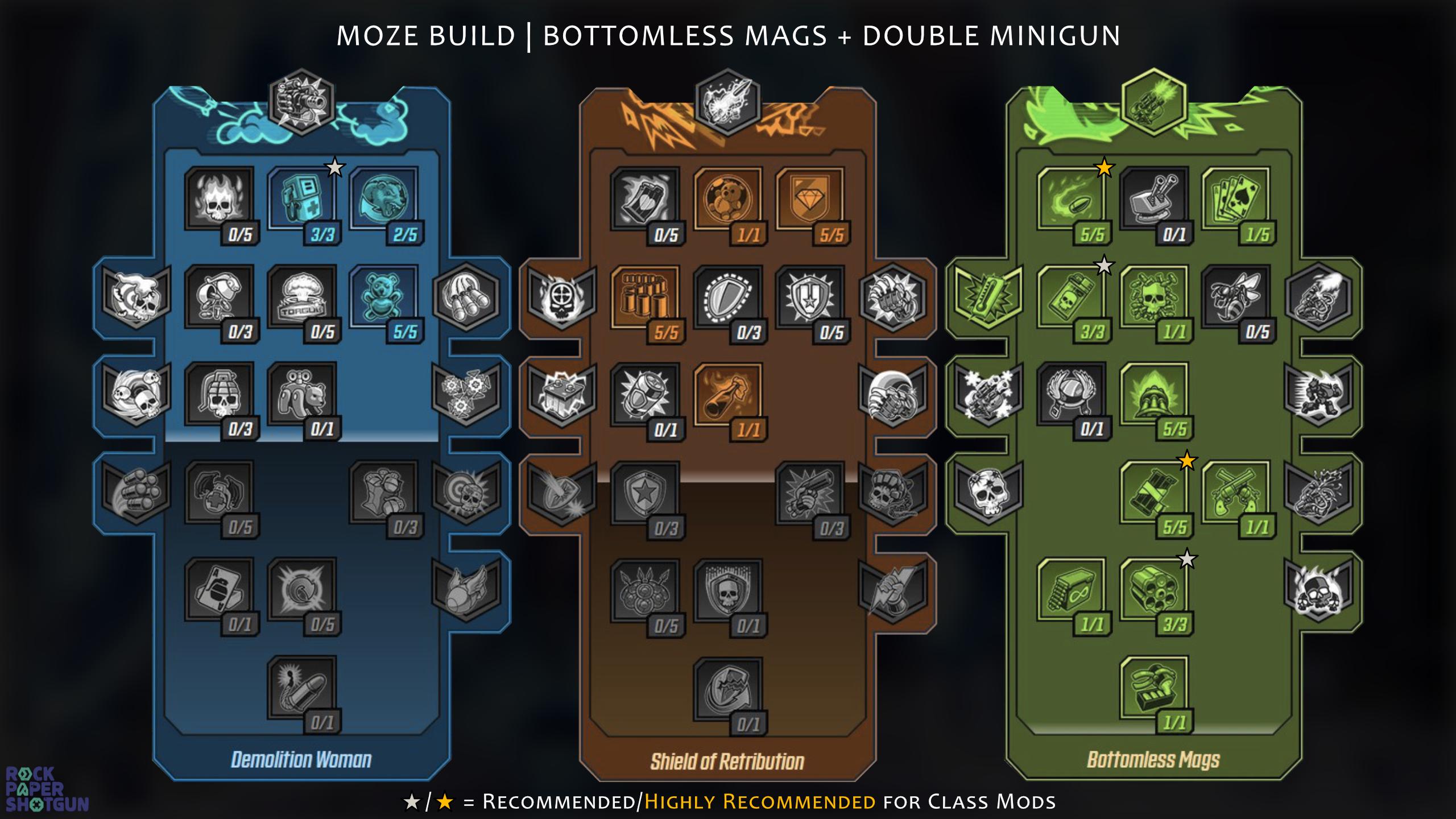 Borderlands 3 Moze build - Bottomless Mags & Double Minigun