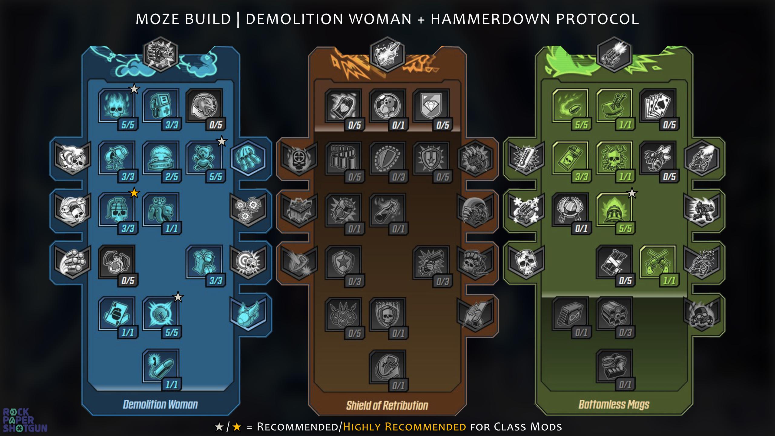 Borderlands 3 Moze build - Demolition Woman & Hammerdown Protocol