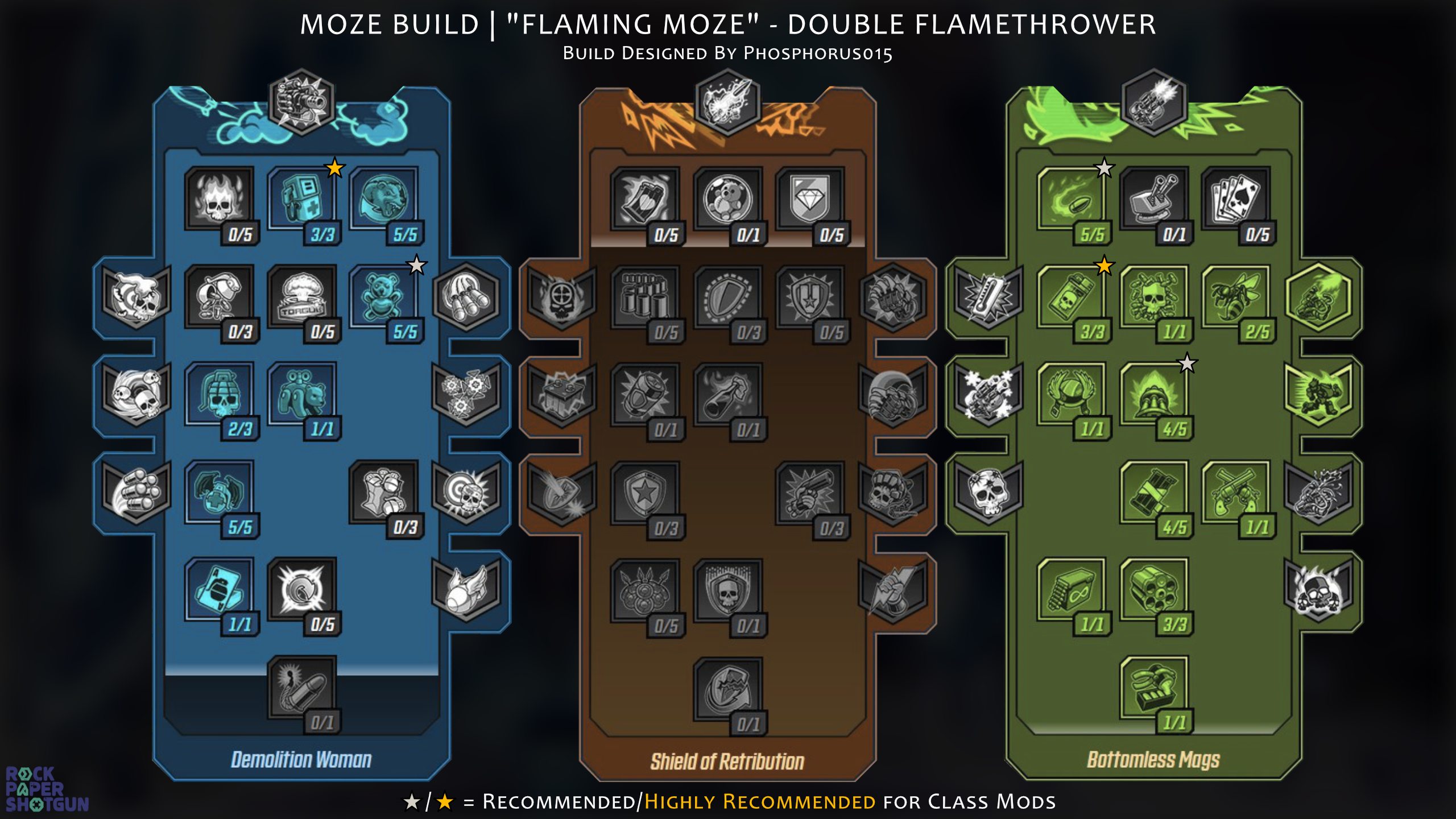 Borderlands 3 Moze build - Double Flamethrower