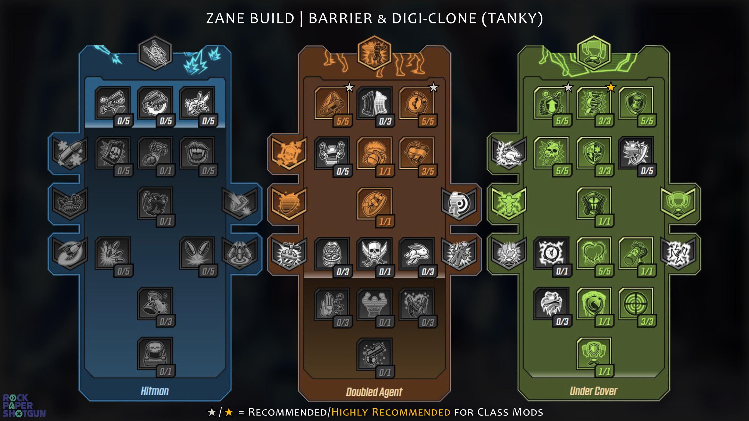 Borderlands 3 Zane build - Barrier & Digi-Clone