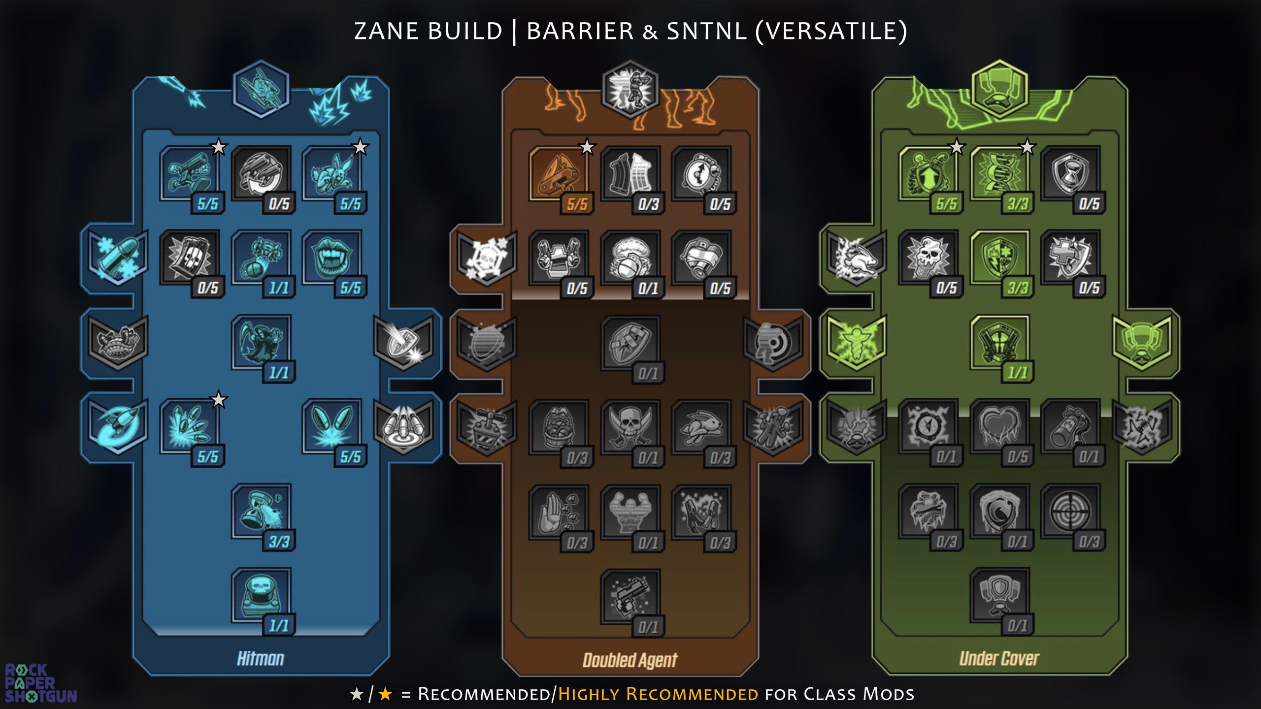Borderlands 3 Zane build - Barrier & SNTNL