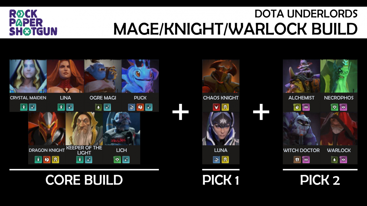 Dota Underlords builds - Mage Knight Warlock build