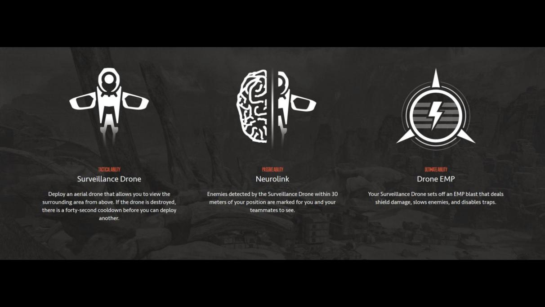 Apex Legends Crypto abilities