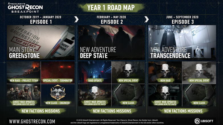 Ghost Recon Breakpoint Year 1