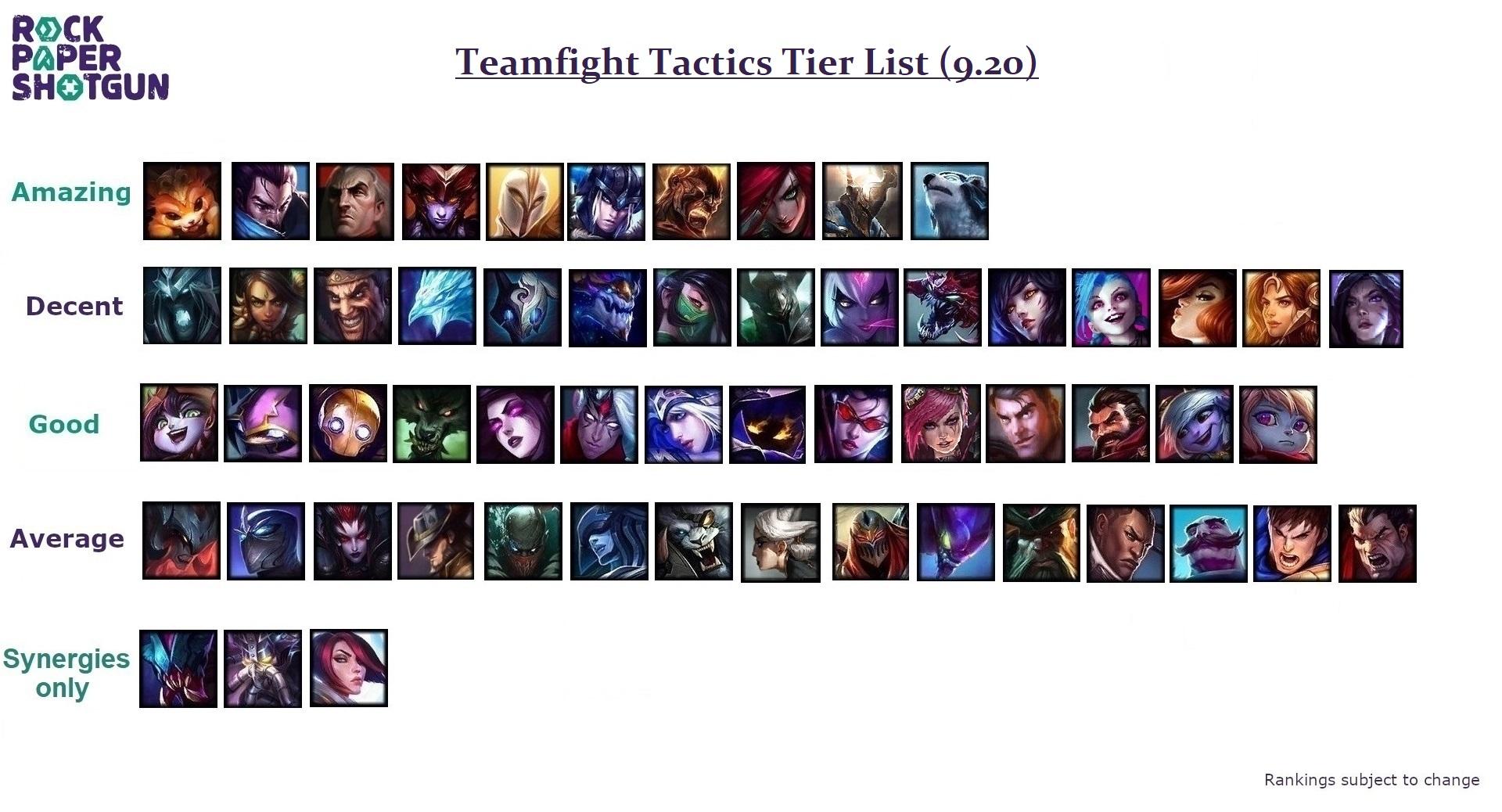 teamfight-tactics-rankings-9.20