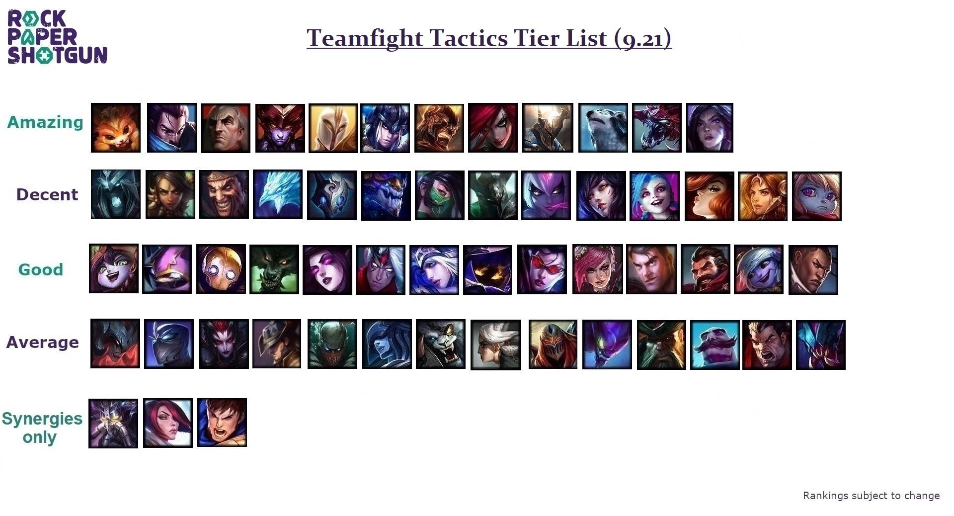 teamfight-tactics-rankings-9.21
