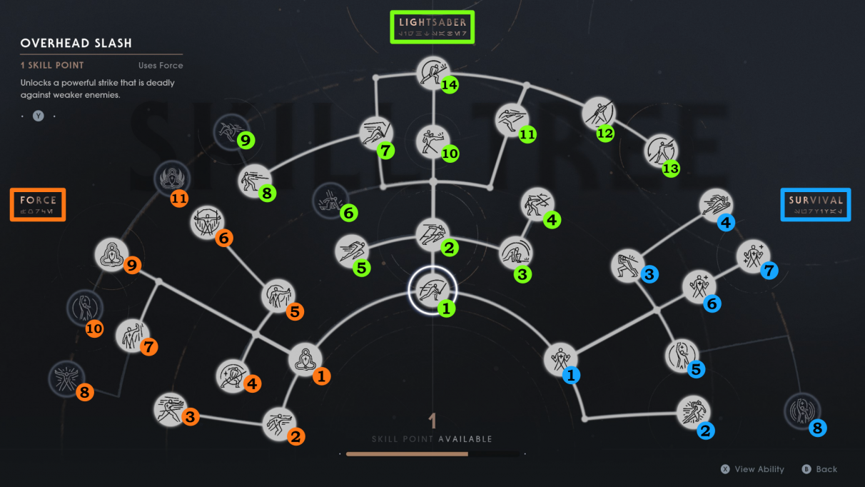 Star Wars Jedi: Fallen Order skill tree