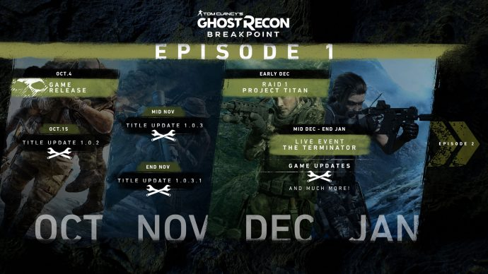 ghost recon breakpoint project titan