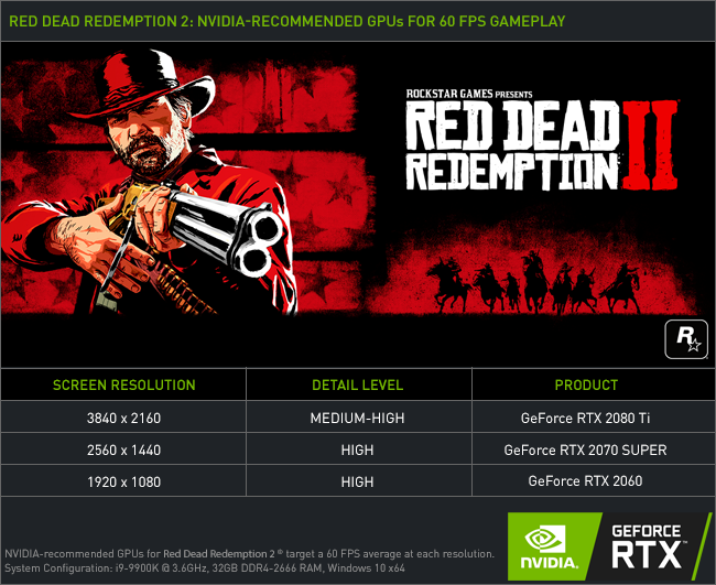 Nvidia Drops Game-Ready Driver for Red Dead Redemption II