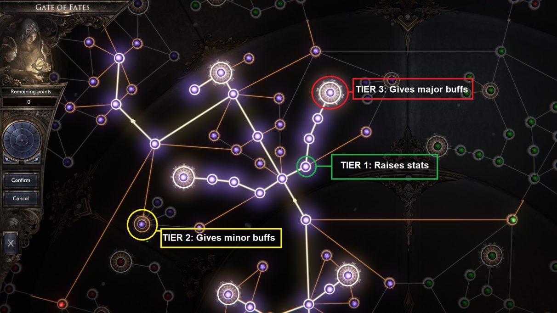 Wolcen skill tree nodes