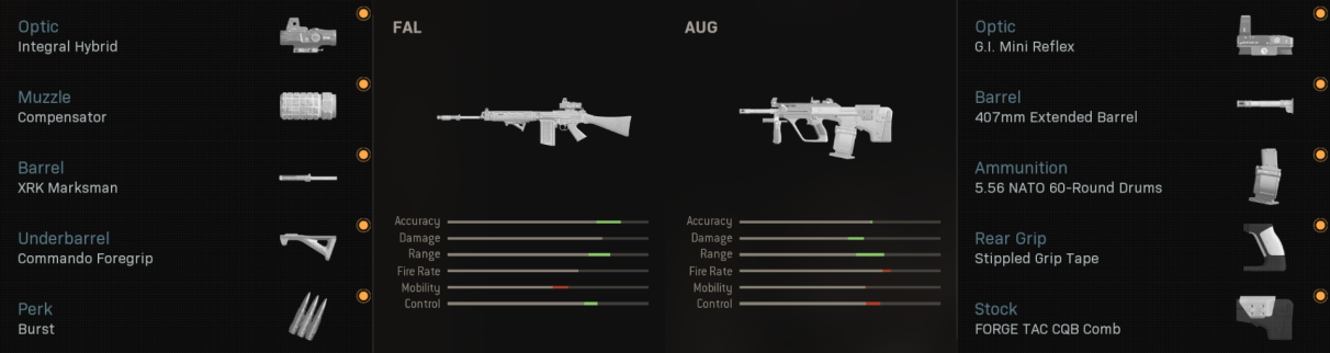 Call Of Duty: Warzone best loadouts - FAL and AUG