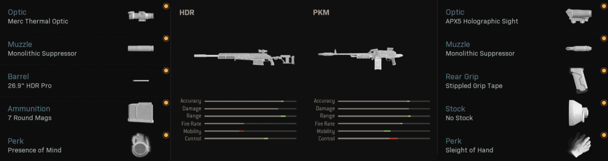 Call Of Duty: Warzone best loadouts - HDR and PKM