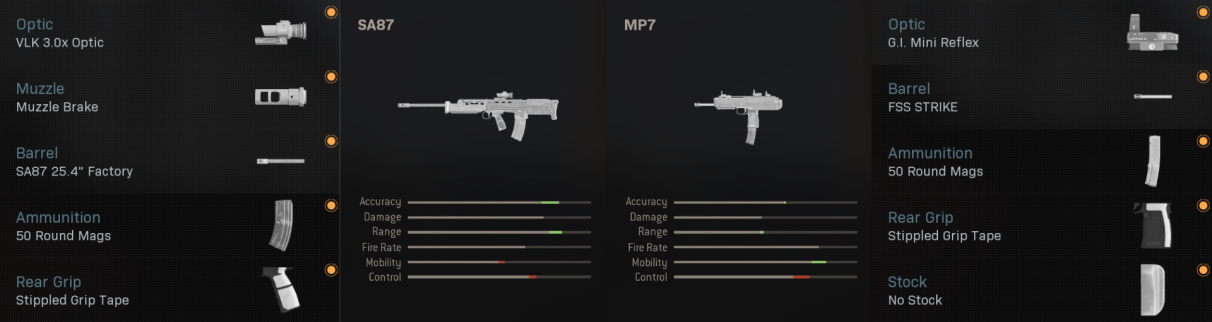 Call Of Duty: Warzone best loadouts - SA87 and MP7