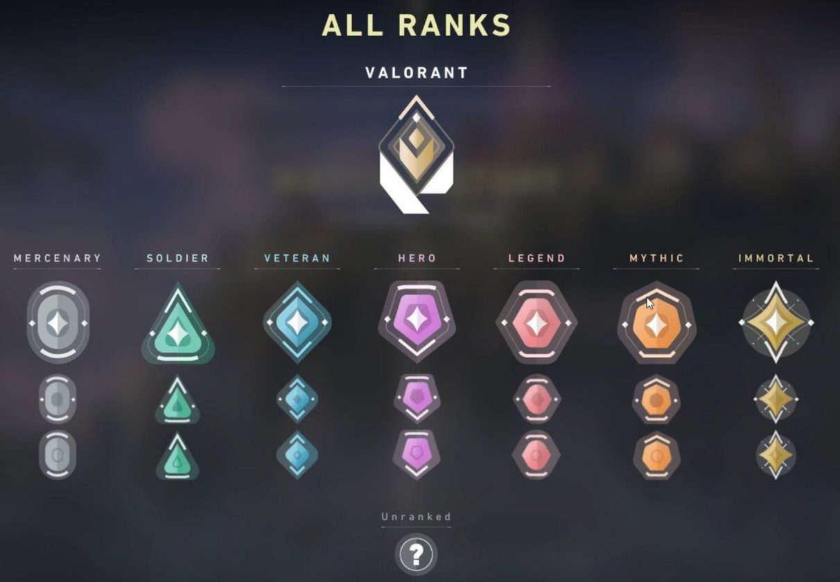 Valorant ranks and badges