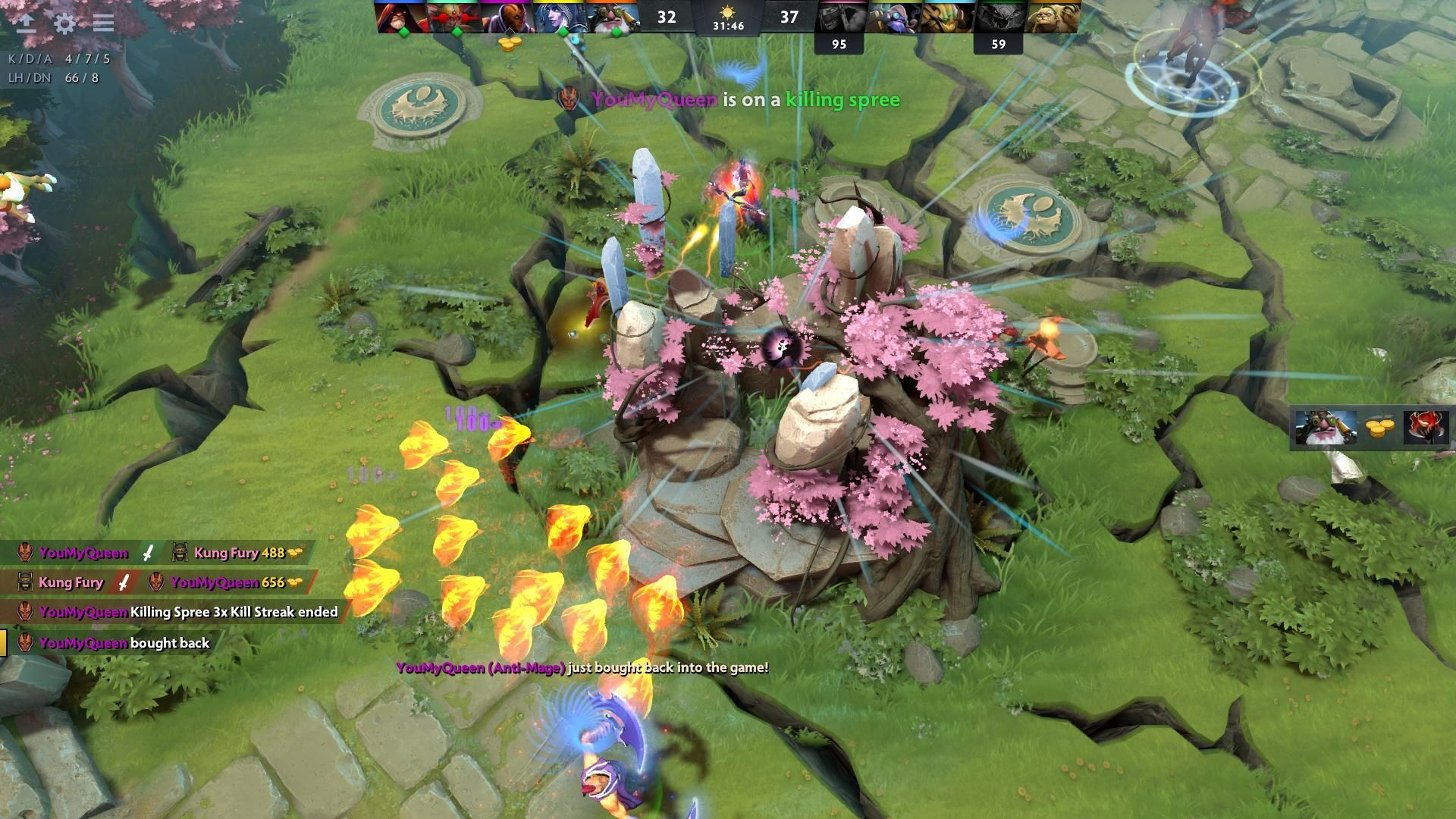 Dota 2 The International 2021