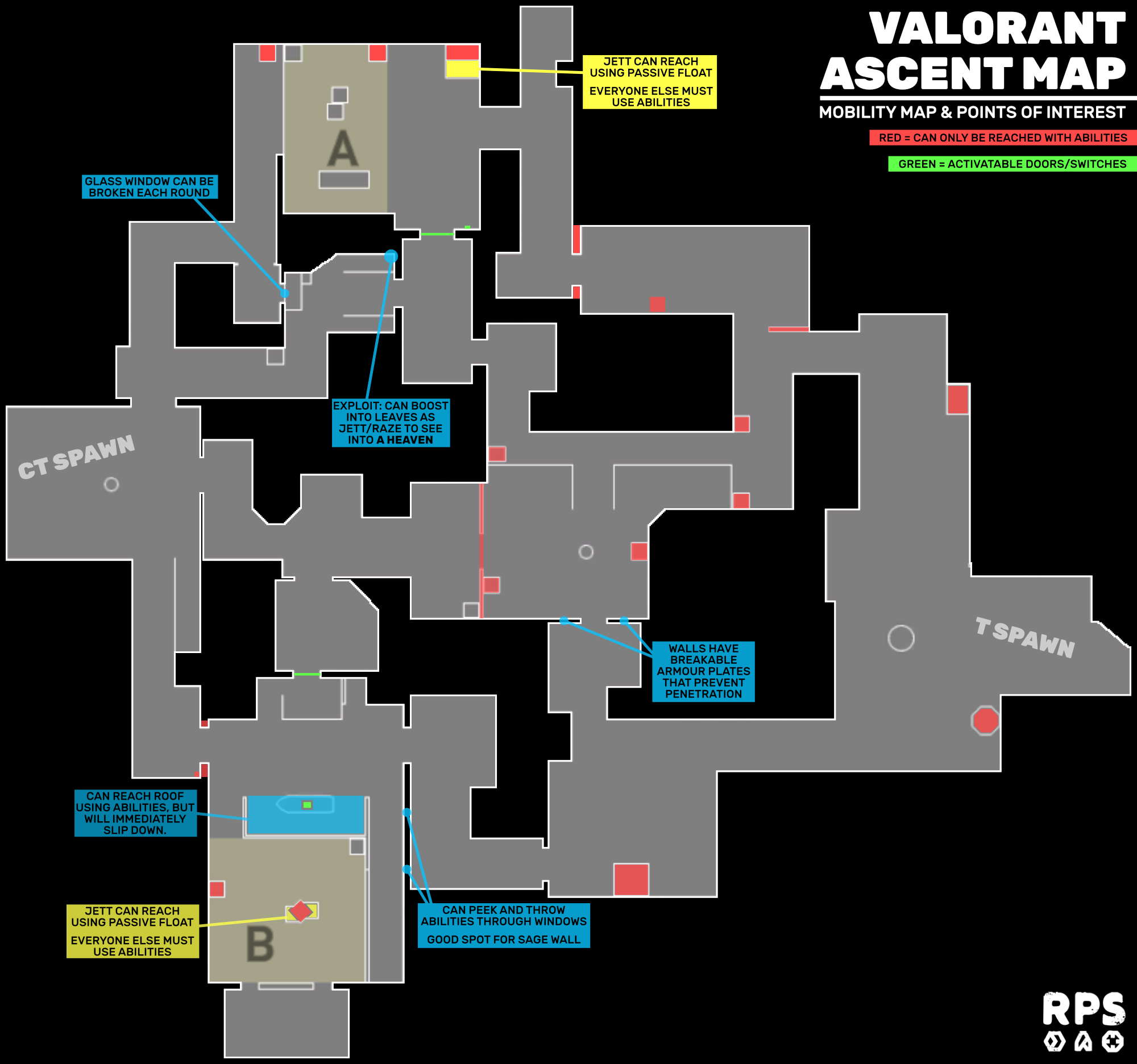 Valorant Ascent map guide