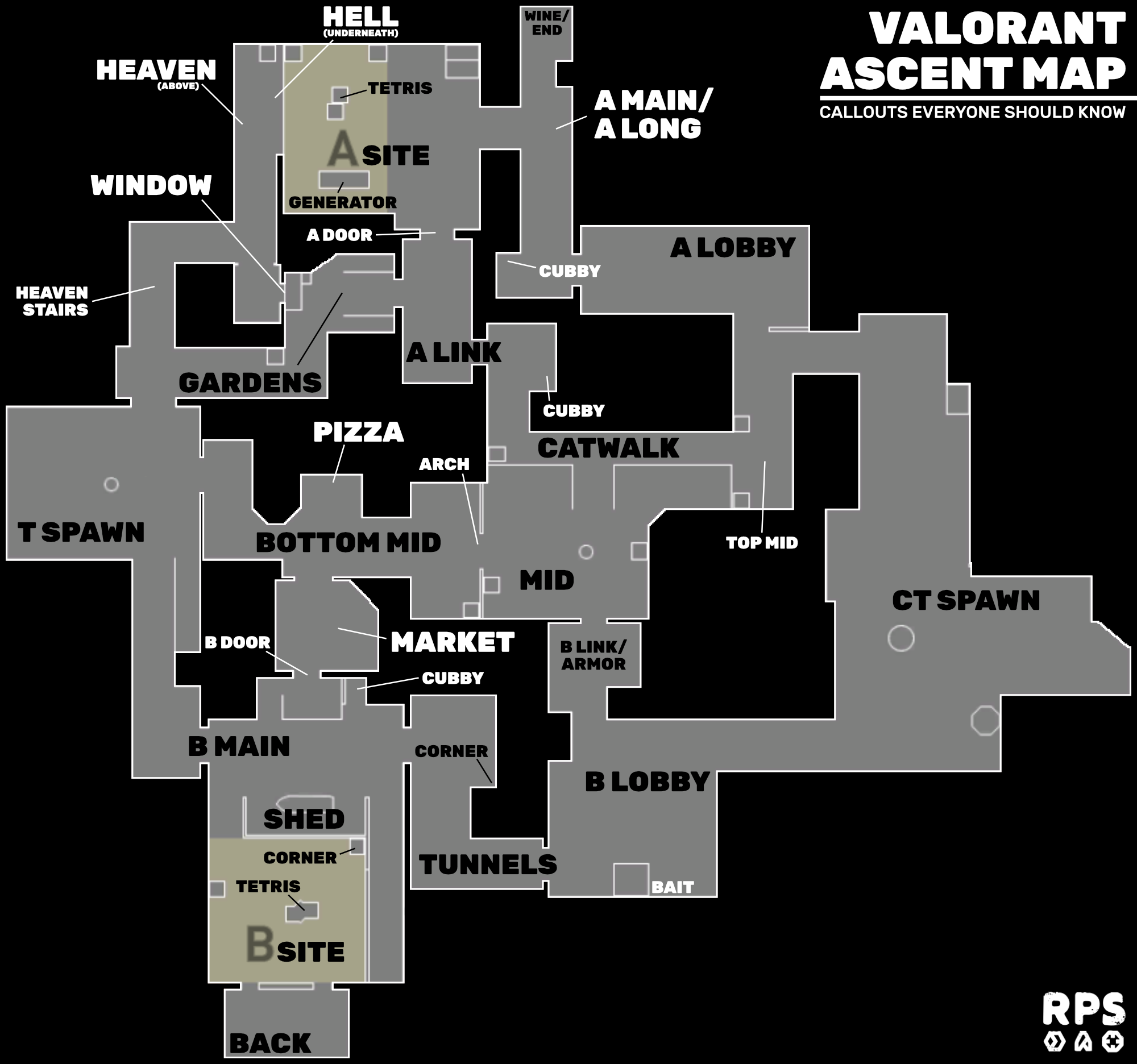 Valorant Ascent callouts