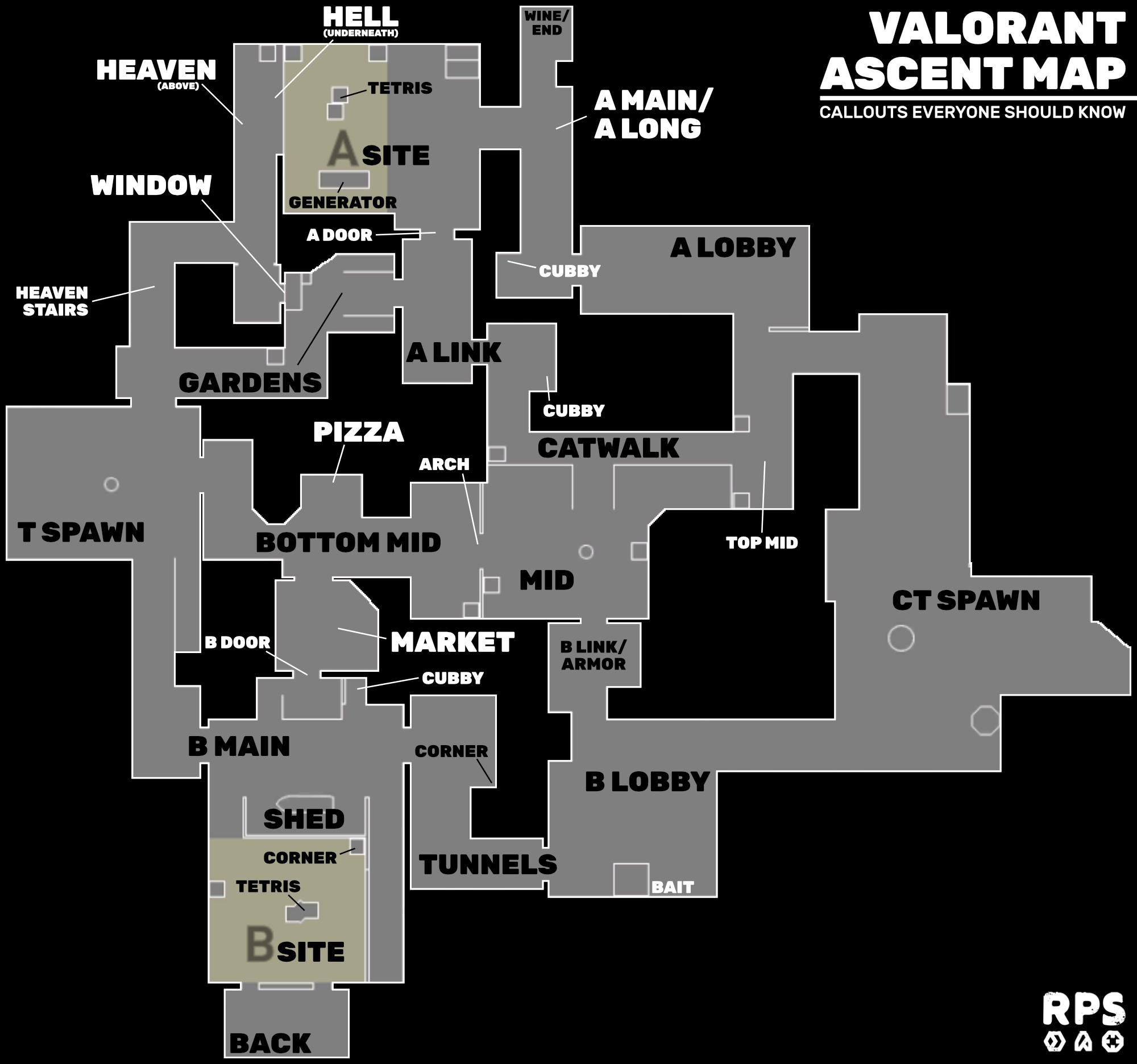 Valorant Ascent callouts