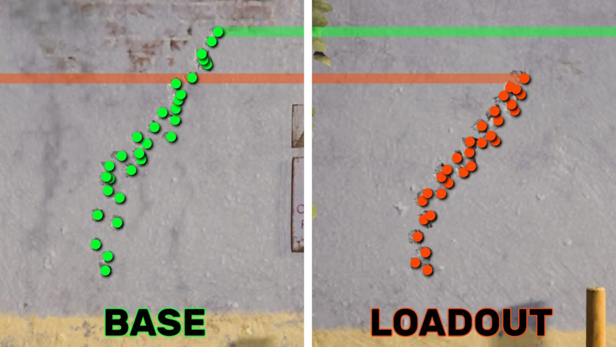 A comparison of the base AN-94 recoil pattern with our custom AN-94 loadout recoil pattern.