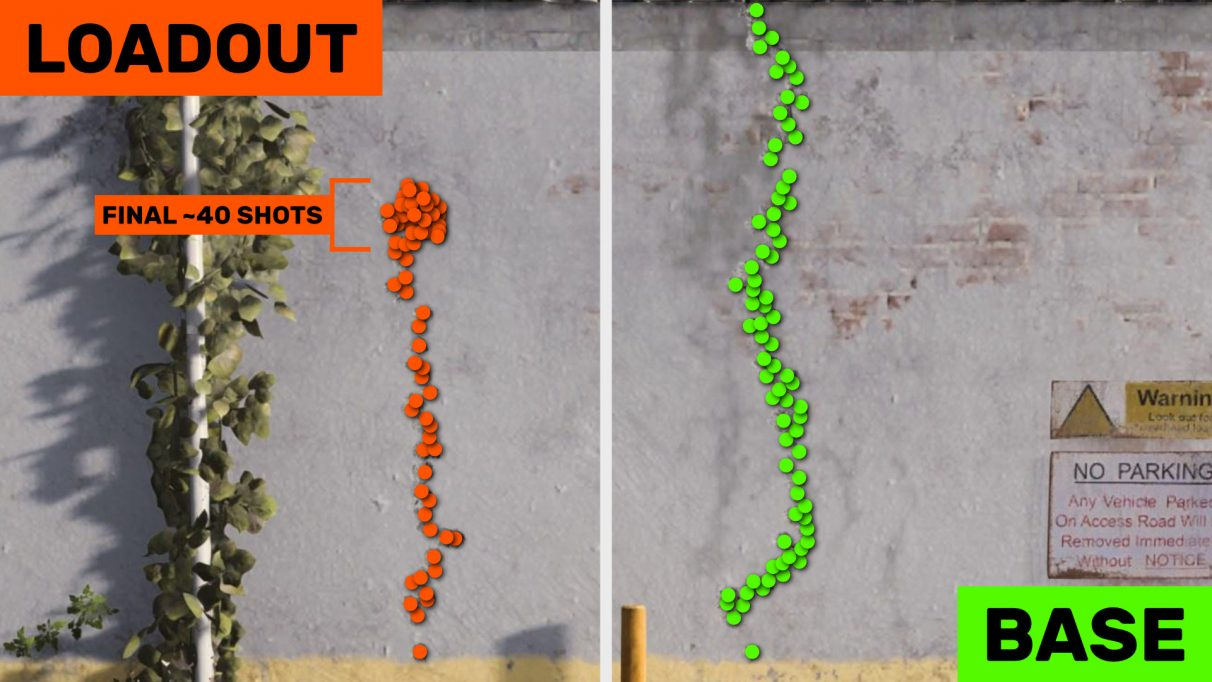 A side-by-side comparison of the FiNN LMG spray pattern with our loadout equipped vs the base weapon.