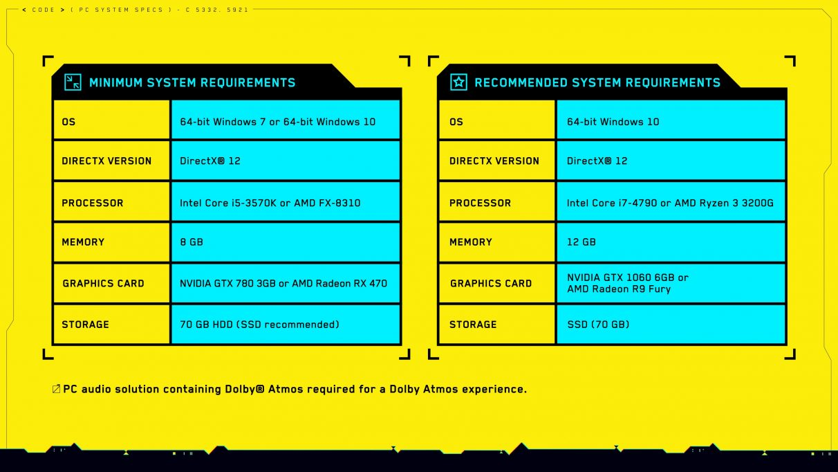 Here are the minimum and recommended Cyberpunk 2077 system requirements.
