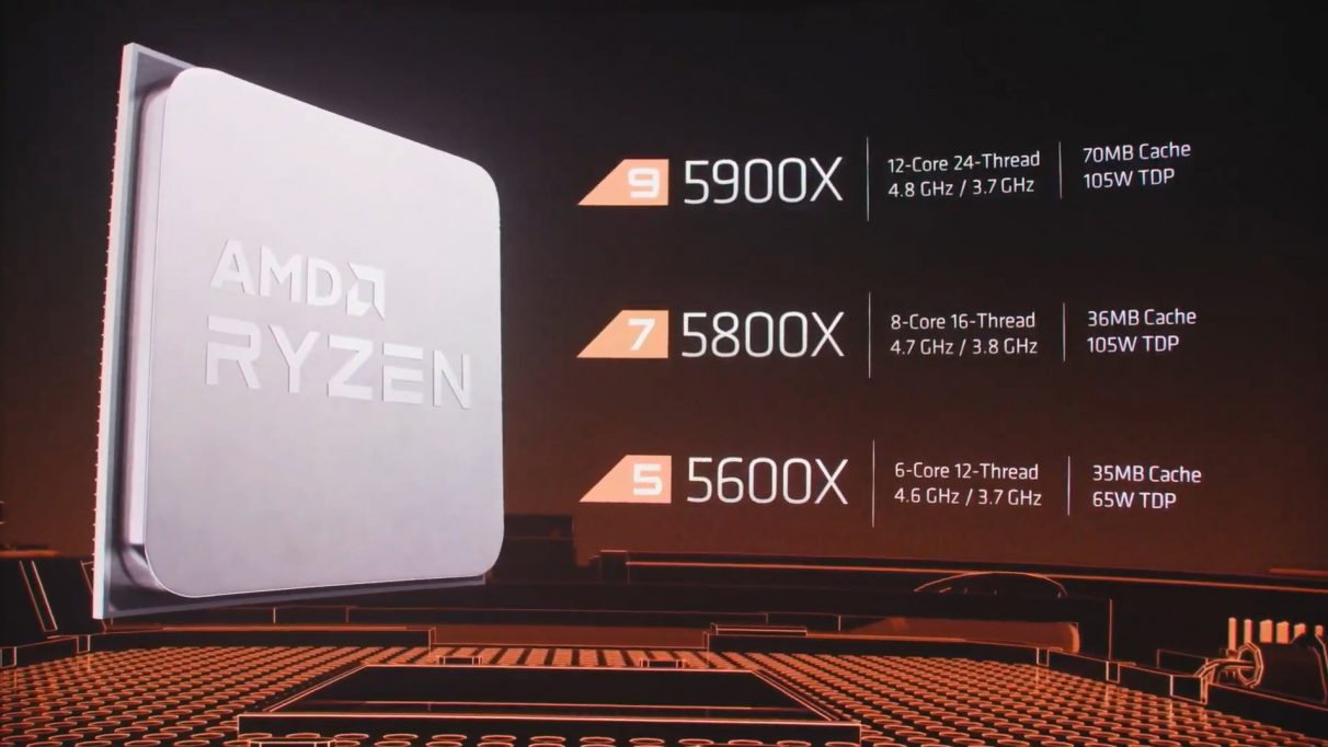 An image showing all the key specs of AMD's new Ryzen 5000 CPU family.