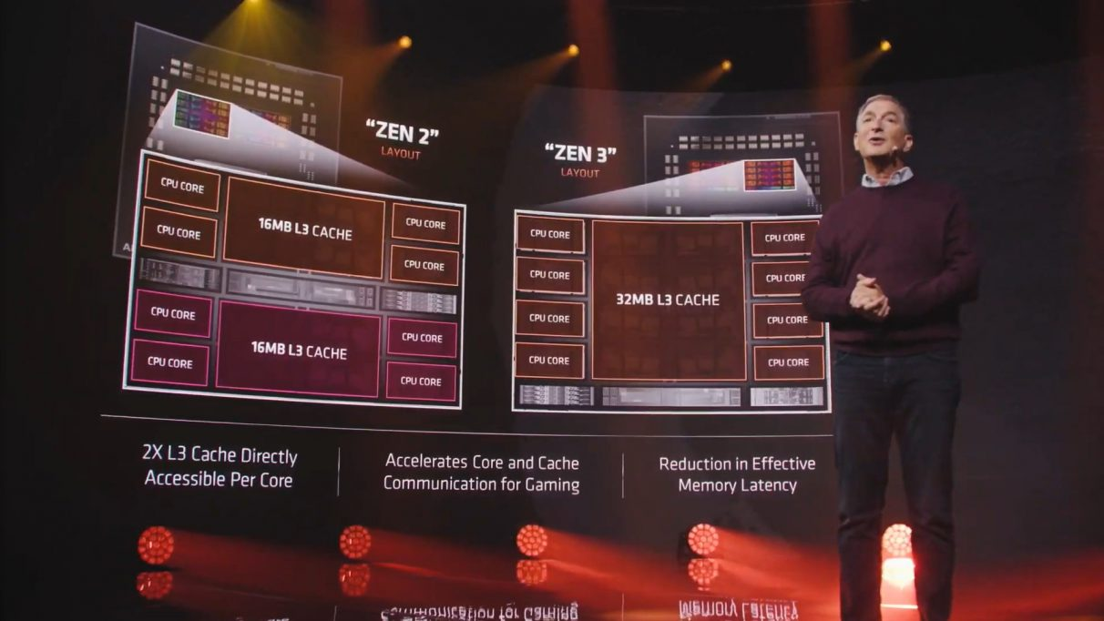 AMD outlines the differences between their Zen 2 core layout and their new Zen 3 core layout.