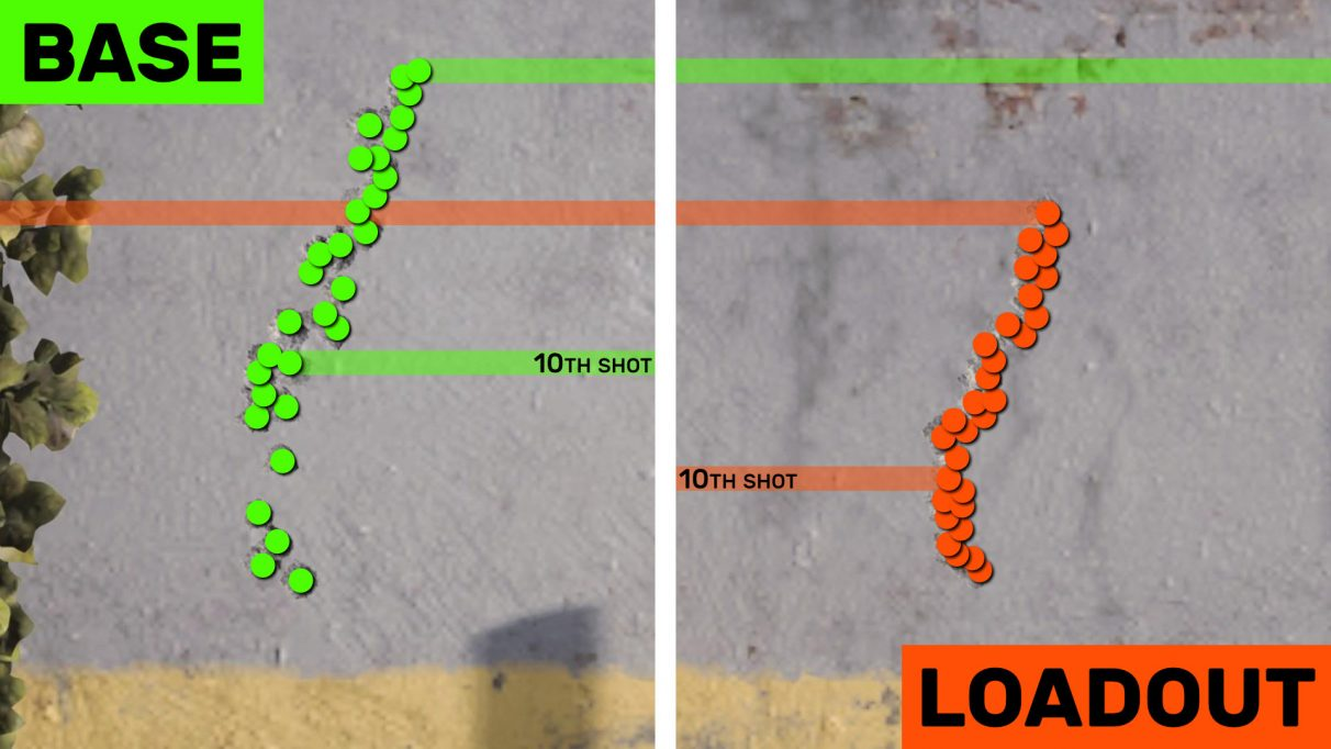 A comparison of the Grau's recoil pattern with our loadout equipped vs the base weapon.
