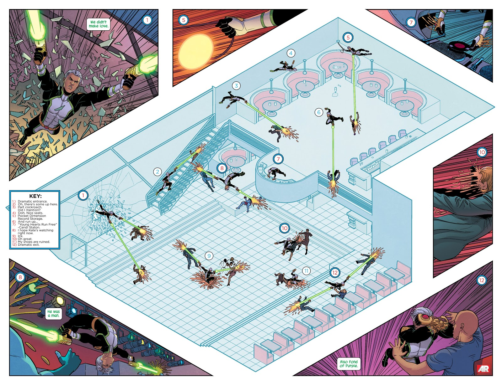 A panel from the Young Avengers comic showing, yes, a fight scene but drawn with numbered annotations similar to a flight safety instruction sheet.